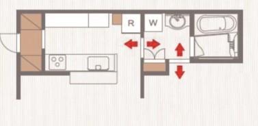 家事楽設計