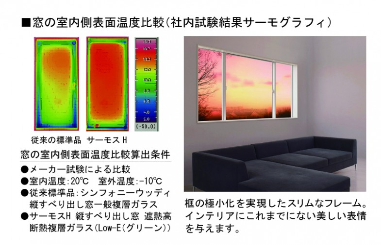 室内温度比較