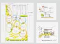 ゾーニング計画/暮らし方提案